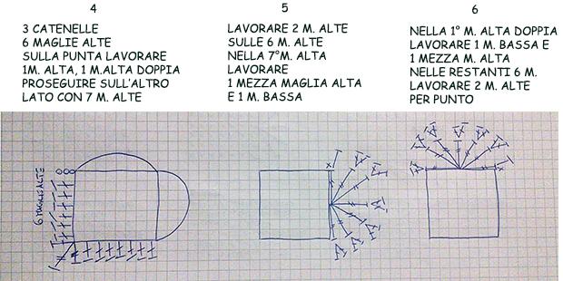 Schemi Gratis Uncinetto E Ferri Lana E Cotone Feltro Modelli